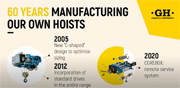60 years manufacturing our own hoists